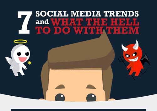 Tendințe în social media: 10 recomandări